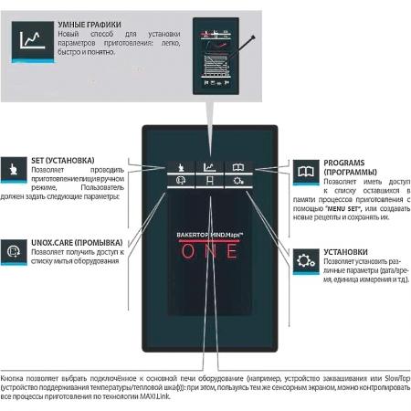 Пароконвектомат XEVC-0711-E1R - купить в интернет-магазине industry-shop.ru