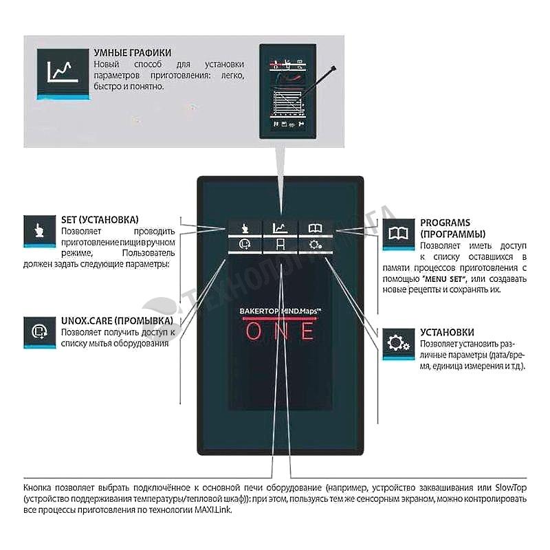 Пароконвектомат UNOX XEVC-0311-E1R - купить в интернет-магазине industry-shop.ru