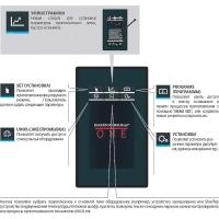 Пароконвектомат XEVC-0711-E1R